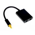 Optical Fibre Splitter Digital Audio