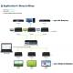 HDMI over Ethernet IP Transmitter POE