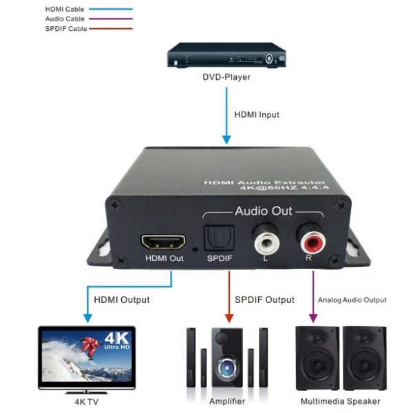 4k hdmi audio extractor wiring diagram