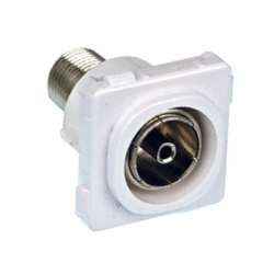 Wall Plate PAL to F Type Socket Insert